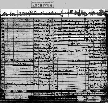 "Holocaust Survivors: Photo Gallery - ""Auschwitz Record of ..."